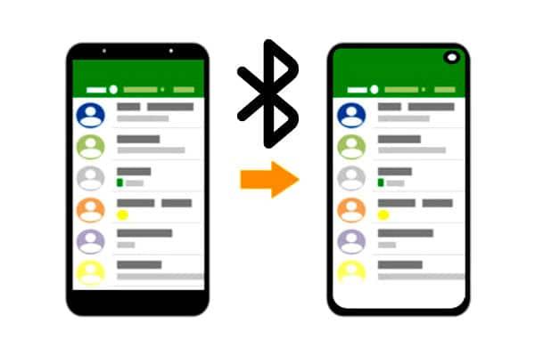 Transferir contactos con Bluetooth