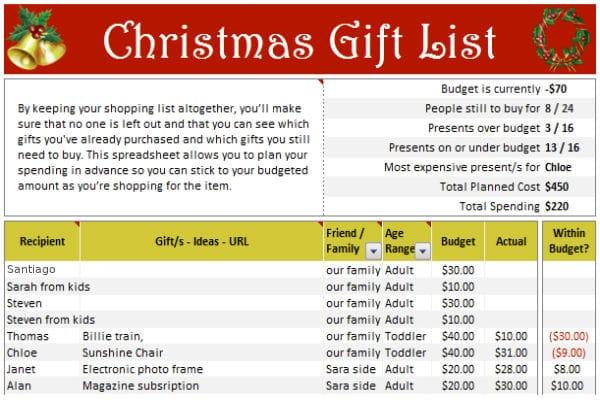 Lista de regalos de navidad