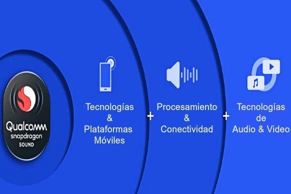 Qualcomm Snapdragon Sound: lo nuevo en sonido