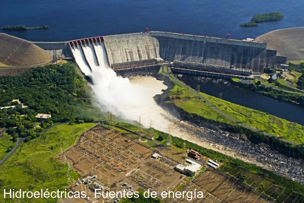 Hidroeléctrica, fuente de energía