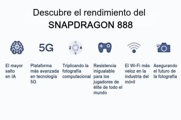 Procesador snapdragon 888 usado por xiaomi